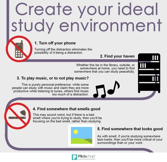 create your ideal study environment