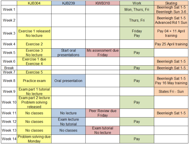 how to plan study time table