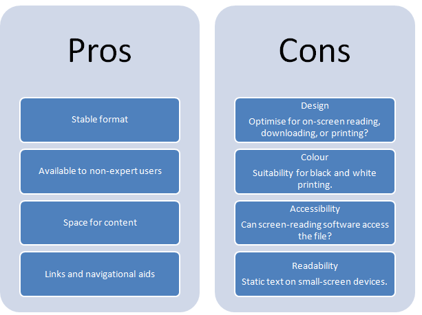 essays about the internet pros and cons